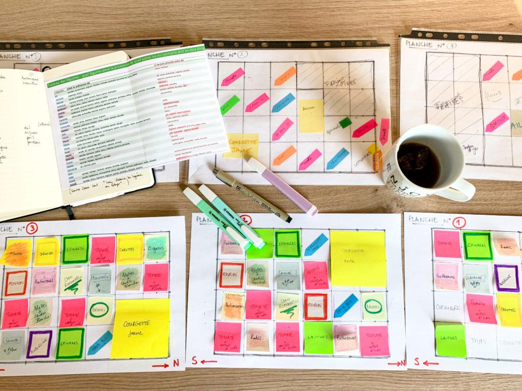 Planification du potager en carrés